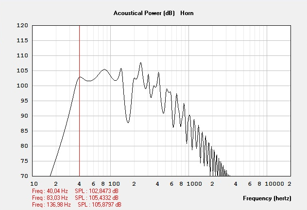 ROAR18-beyma18pw1400fe-spl-differenthz.p